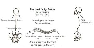 design2 a